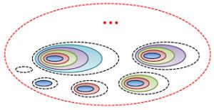 A visual representation of ω