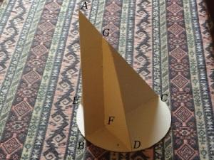 cone-back