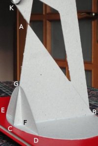 hyperbola-diagram