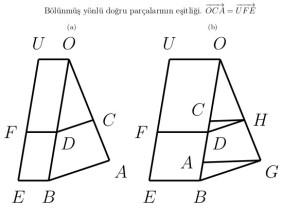 Bölünmüş doğru parçalarının eşitliğinin diyagramı