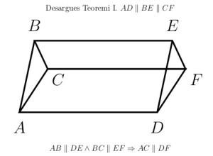 Desargues Teorem I diyagramı