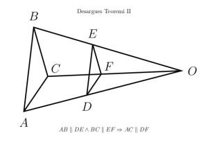 Desargues Teoremi II diyagramı