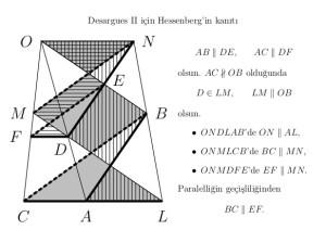 Desargues için Hessenberg'in kanıtı