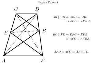 Pappus Teoremi diyagramı