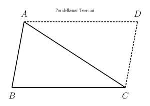 Paralelkenar Teoremi diyagramı
