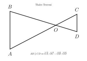 Thales Teoremi diyagramı